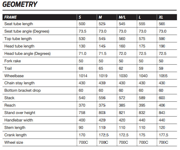 Giant TCX SLR geometry chart