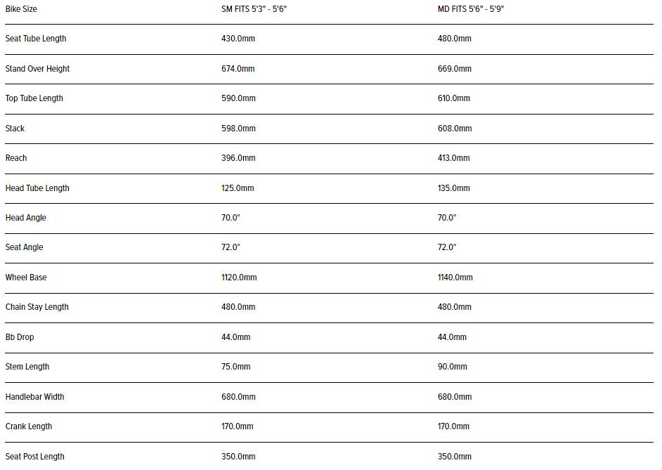 IZIP E3 TRLZ Step Over geometry chart