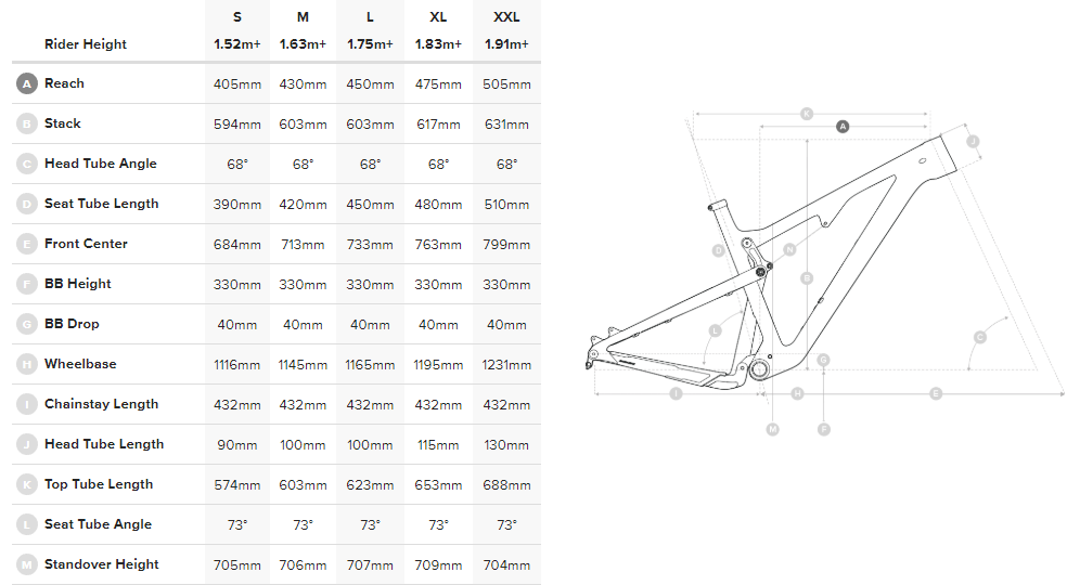 Santa Cruz Tallboy geometry chart