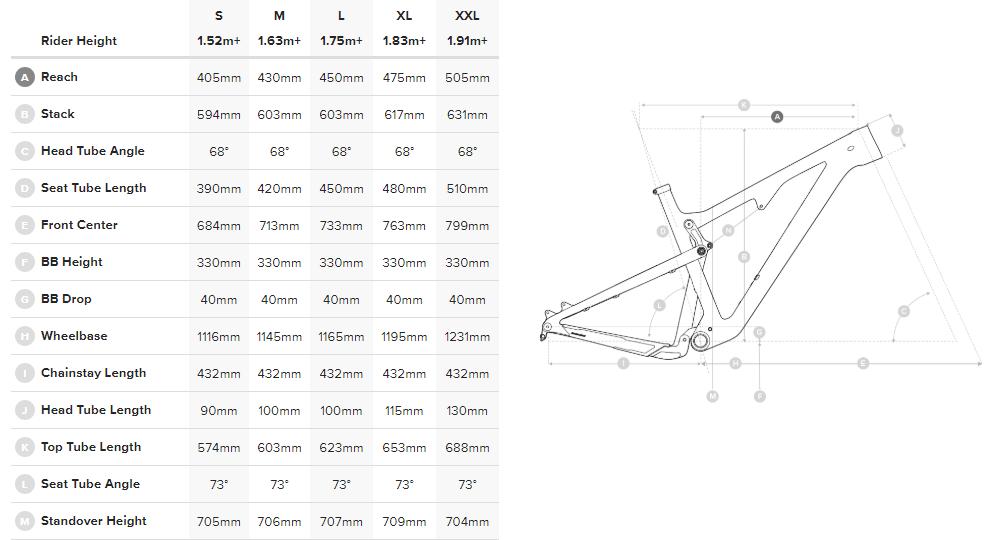 Santa Cruz Tallboy geometry chart