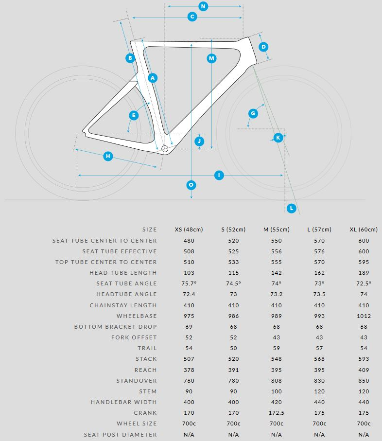 Kestrel Talon X Road geometry chart