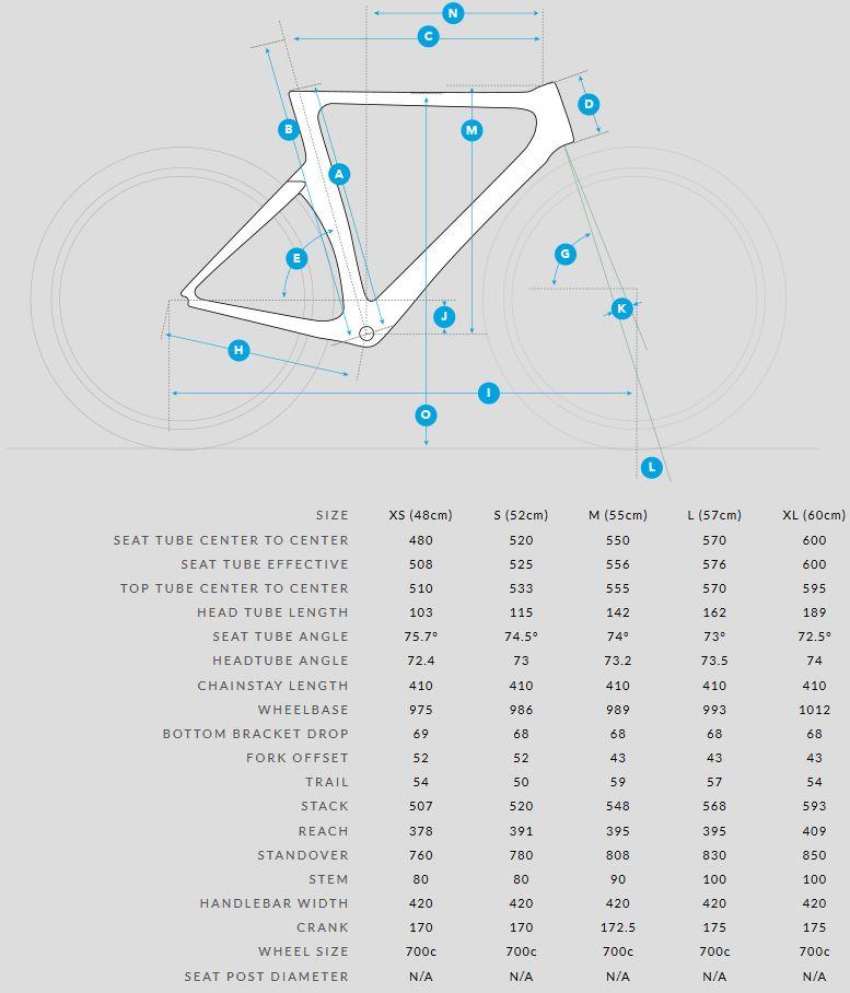 Kestrel Talon X Tri 105 geometry chart