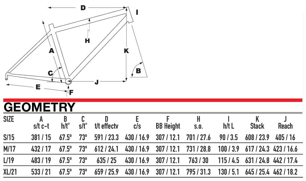 KHS Tempe geometry chart