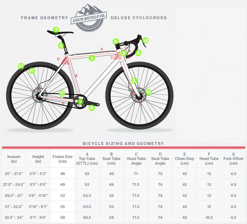 State Bicycle Co. Thunderbird Geometry Chart