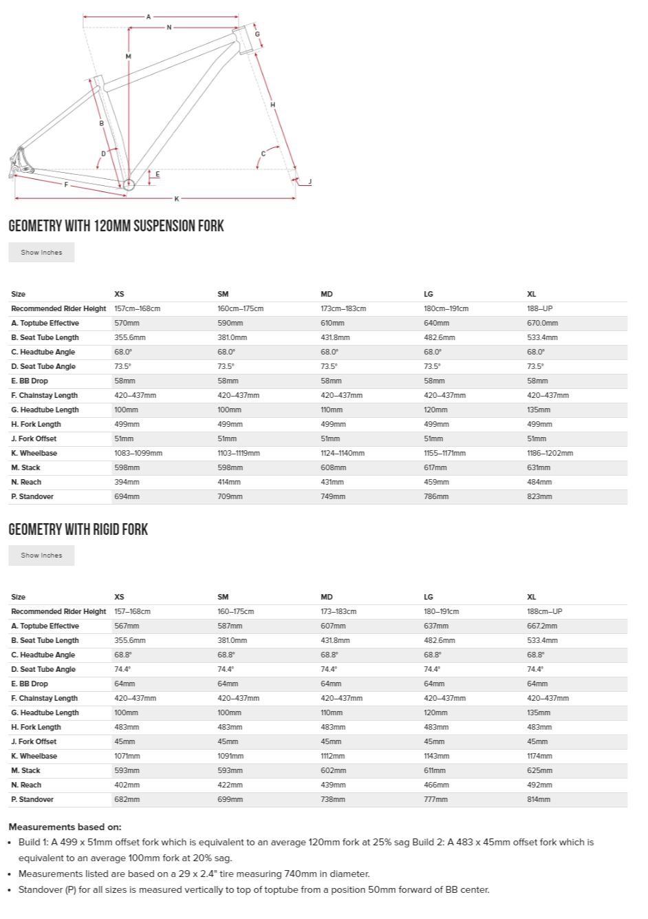 Salsa Timberjack geometry chart