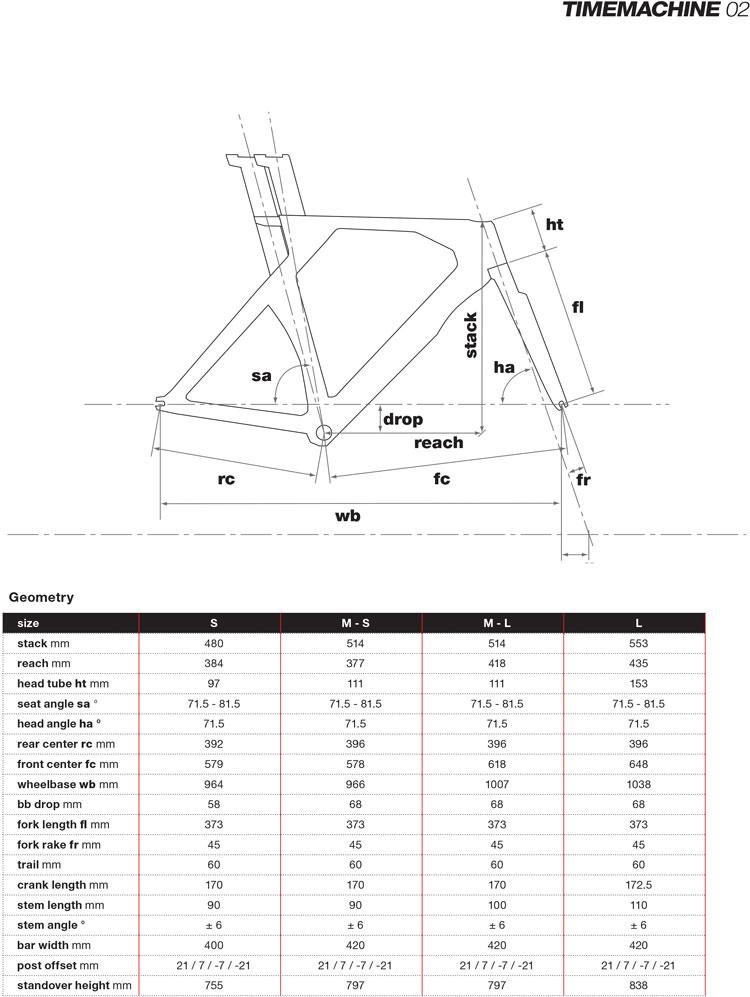 Geometry Chart 2017 BMC Timemachine 02