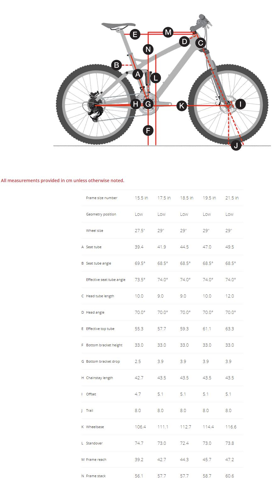 Trek Top Fuel 9.9 Race Shop Limited geometry chart