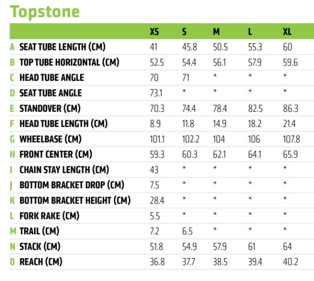 Cannondale Topstone geometry chart