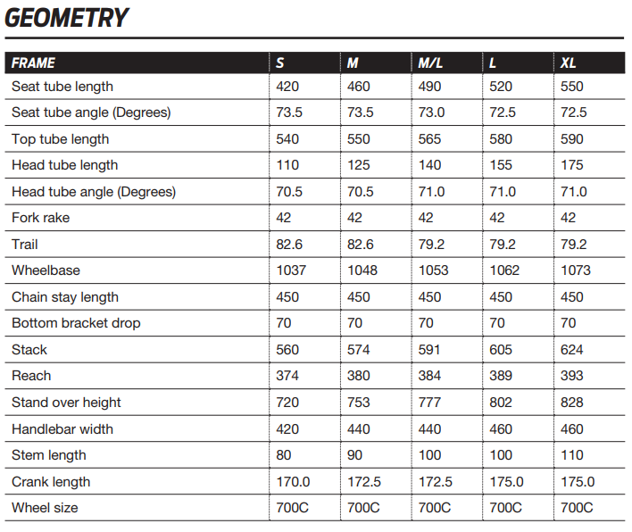 Giant Toughroad SLR GX 3 geometry chart