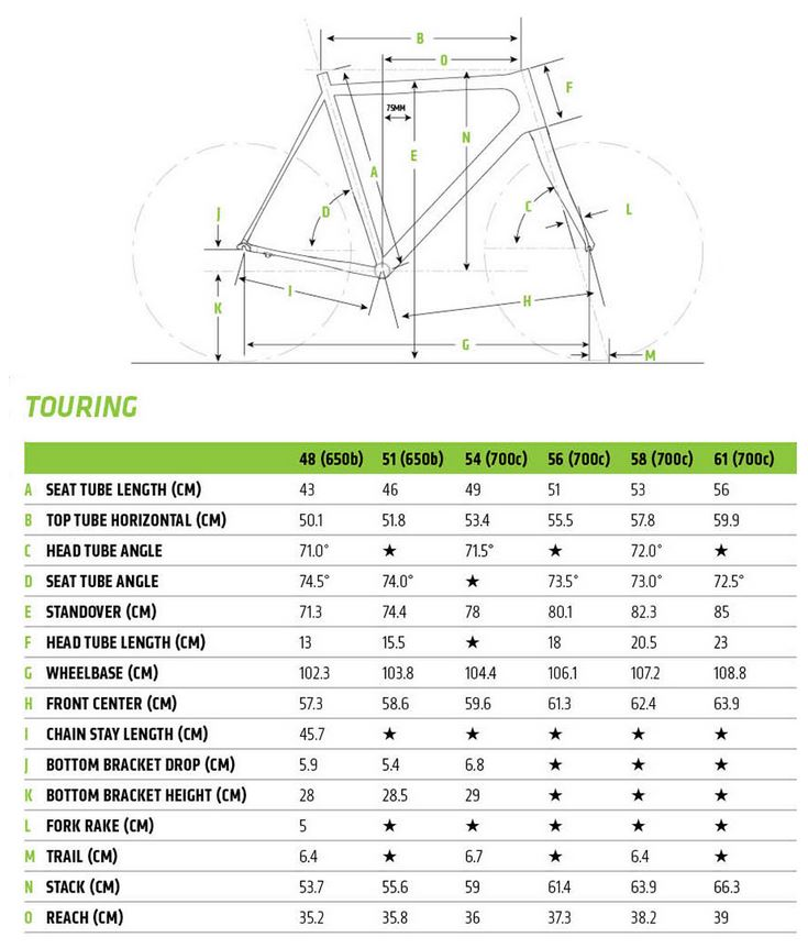 Cannondale Touring Apex 1 SE geometry chart