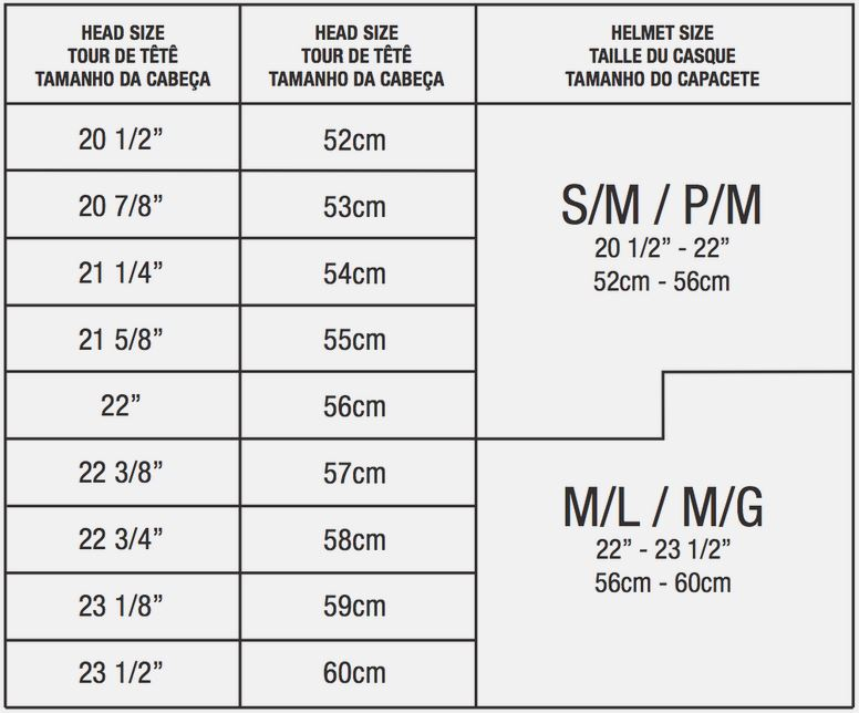 Nutcase Tracer Helmet sizing chart