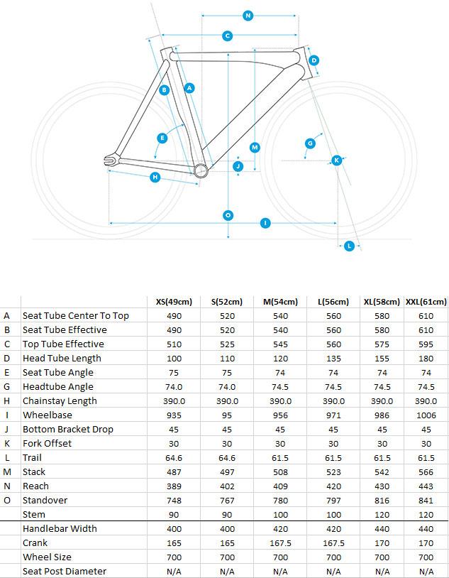 Fuji Track Pro USA geometry chart