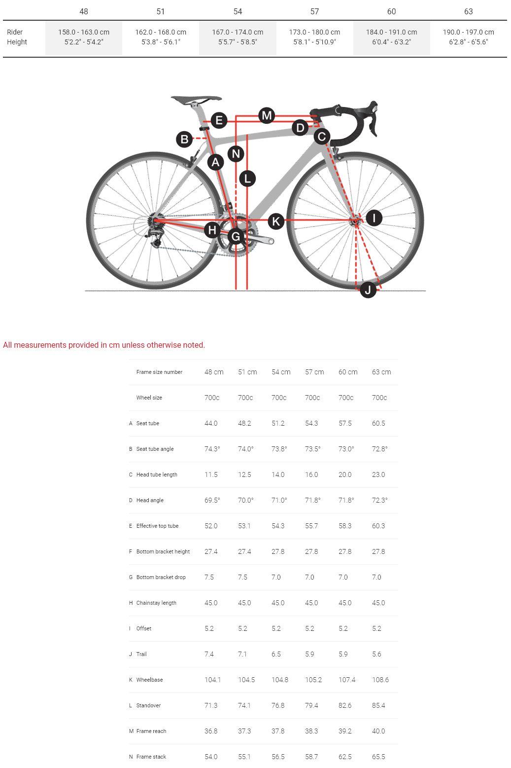 Trek 520 Geometry Chart