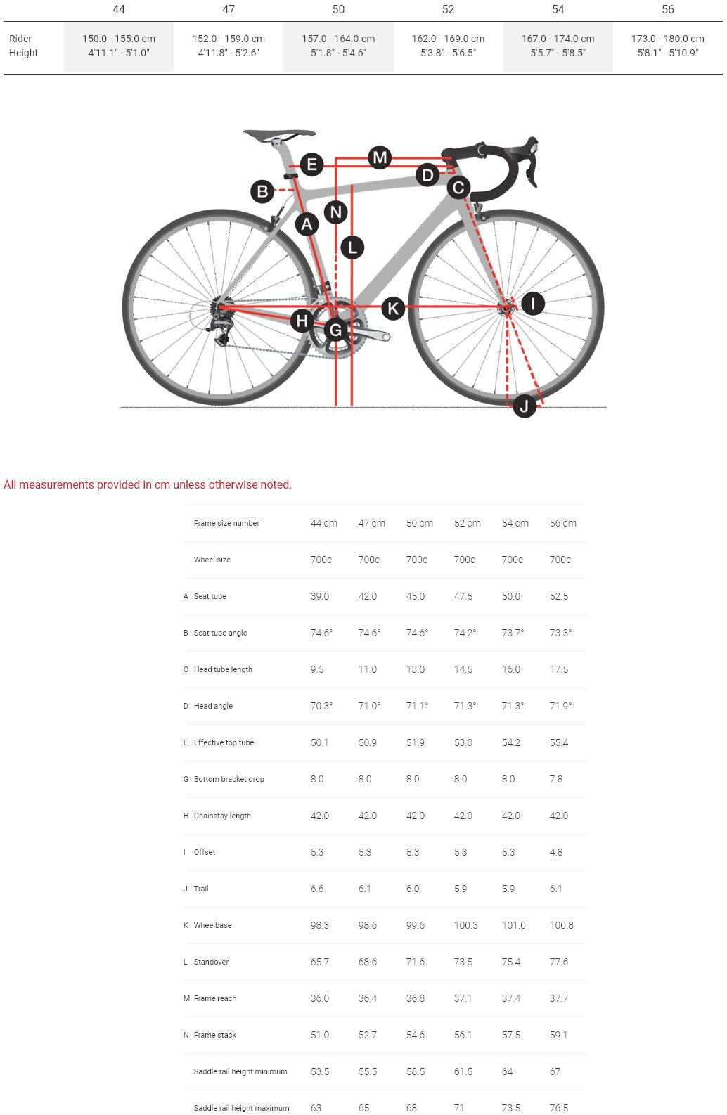 Trek Domane SL Disc Women's Geometry Chart