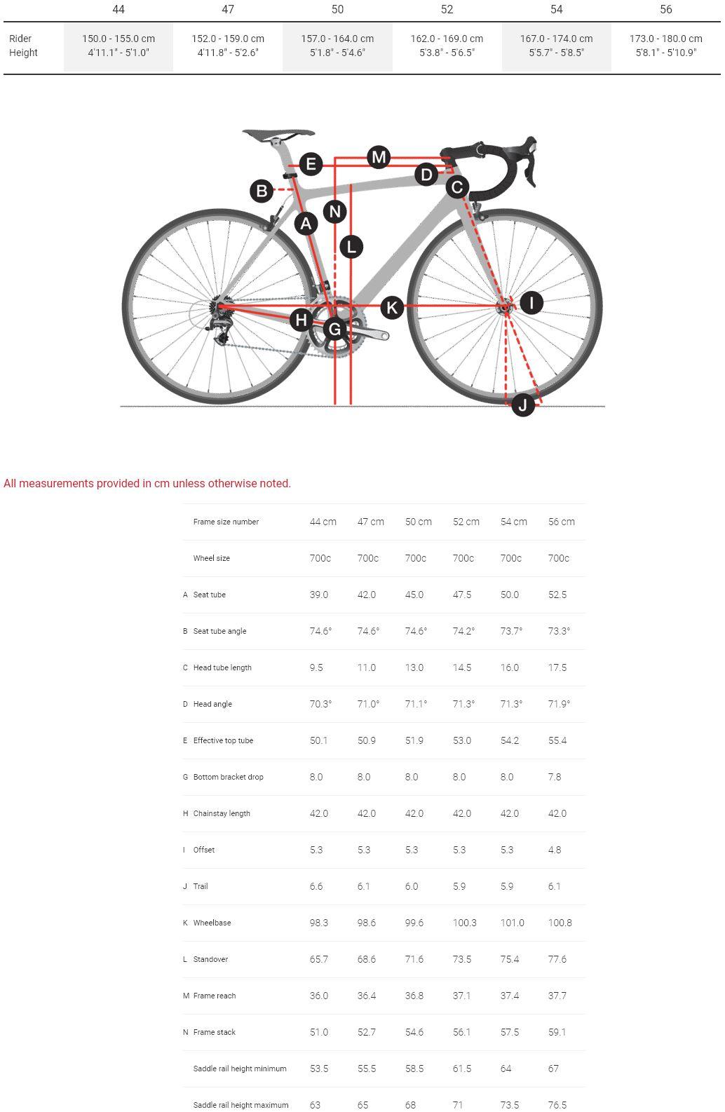 Trek Domane SL Disc Women's Geometry Chart