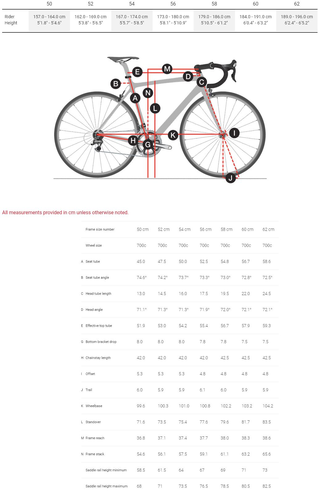 Trek Domane SL Geometry Chart