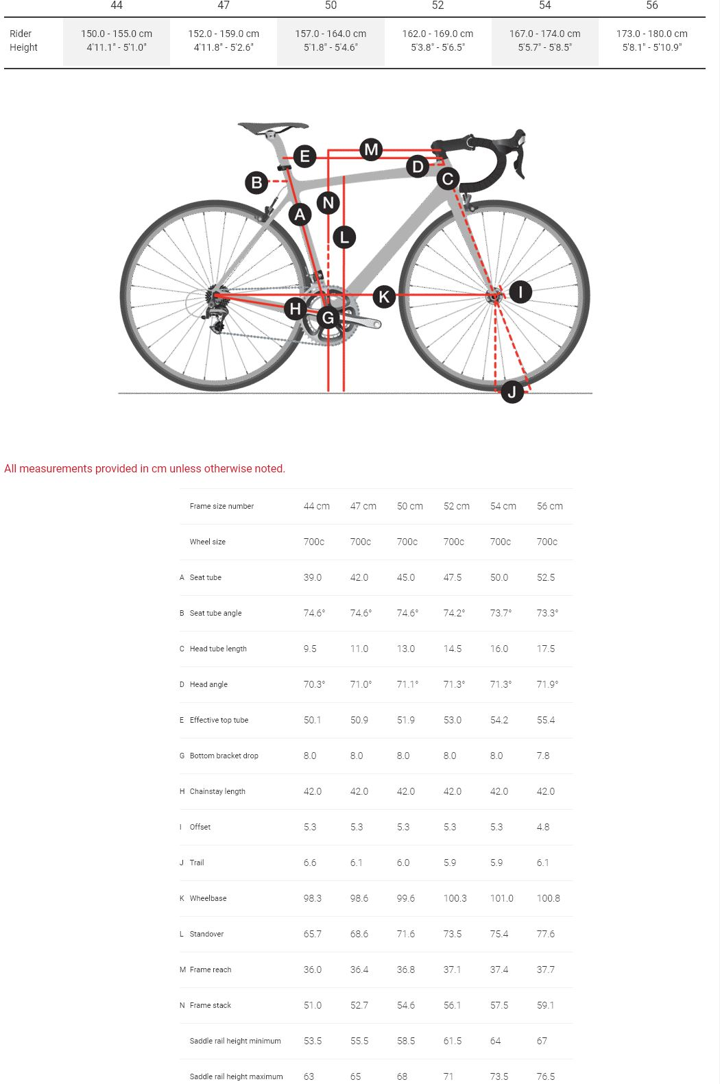 Trek Domane SL Women's Geometry Chart