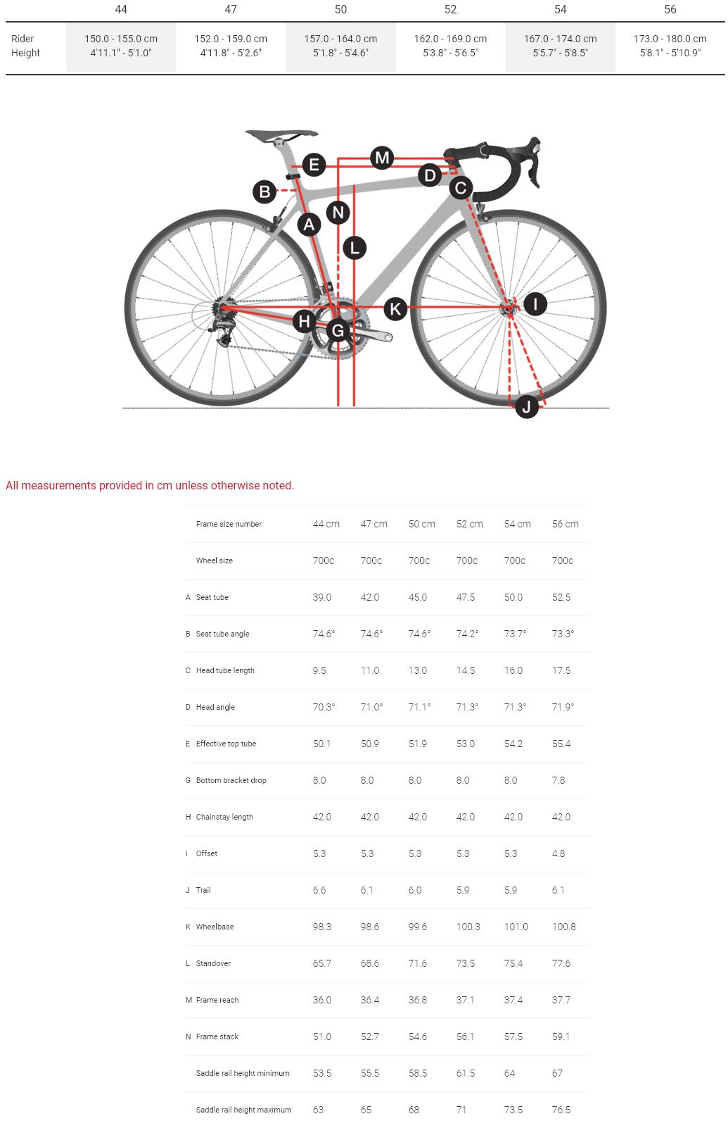 Trek Domane SLR Women's Geometry Chart