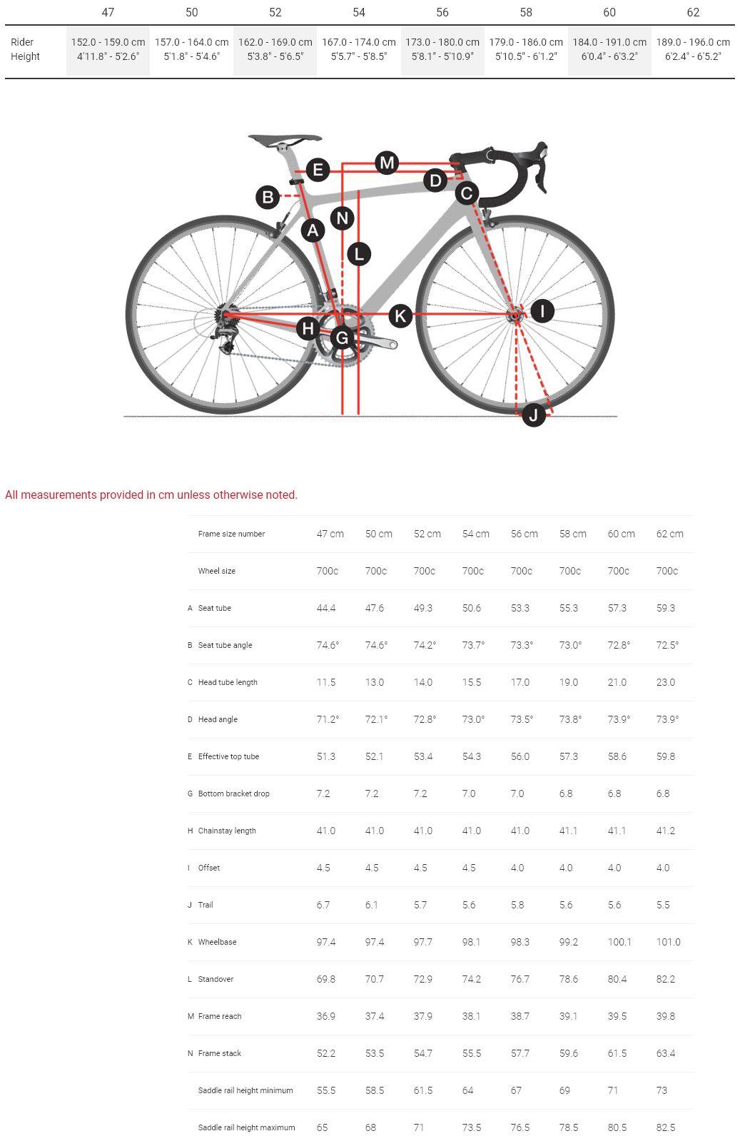 Trek EMonda SLR H2 Geometry Chart