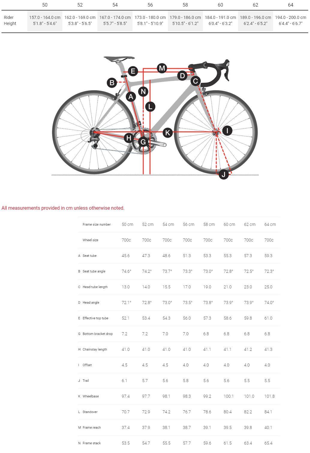 Trek Emonda ALR Geometry Chart