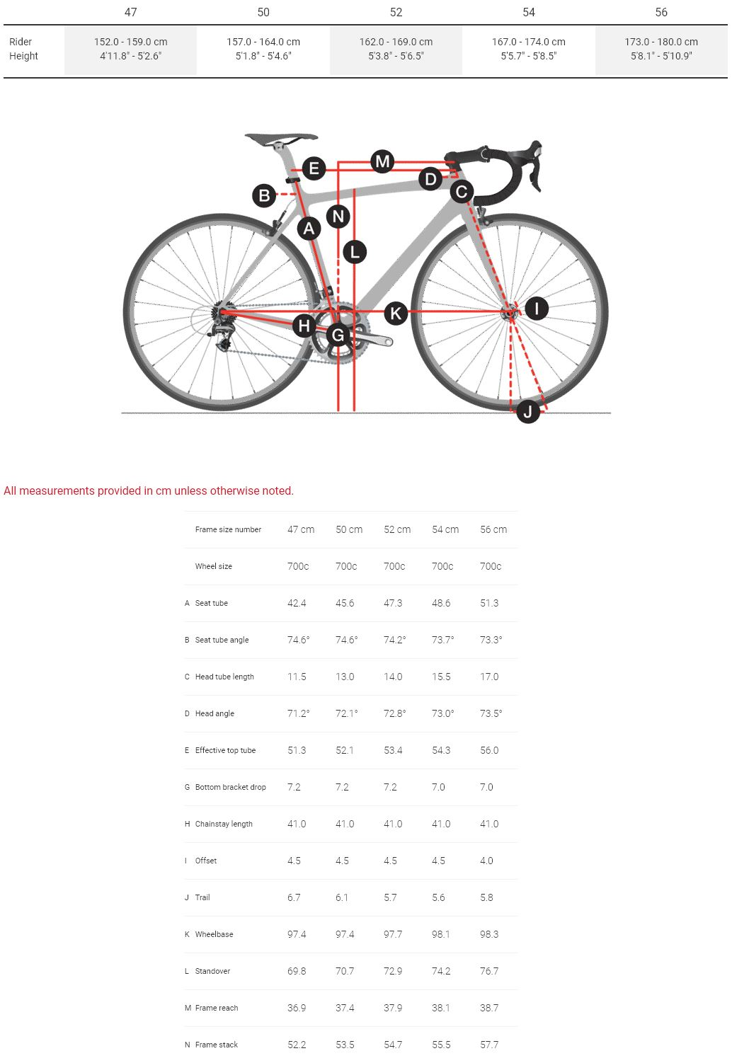 Trek Emonda Women's Geometry Chart