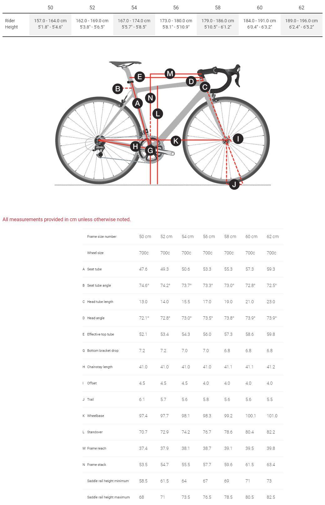 Trek Emonda SLR H1 Geometry Chart
