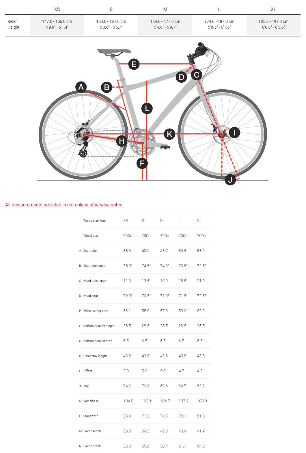 Trek FX Sport Geometry Chart
