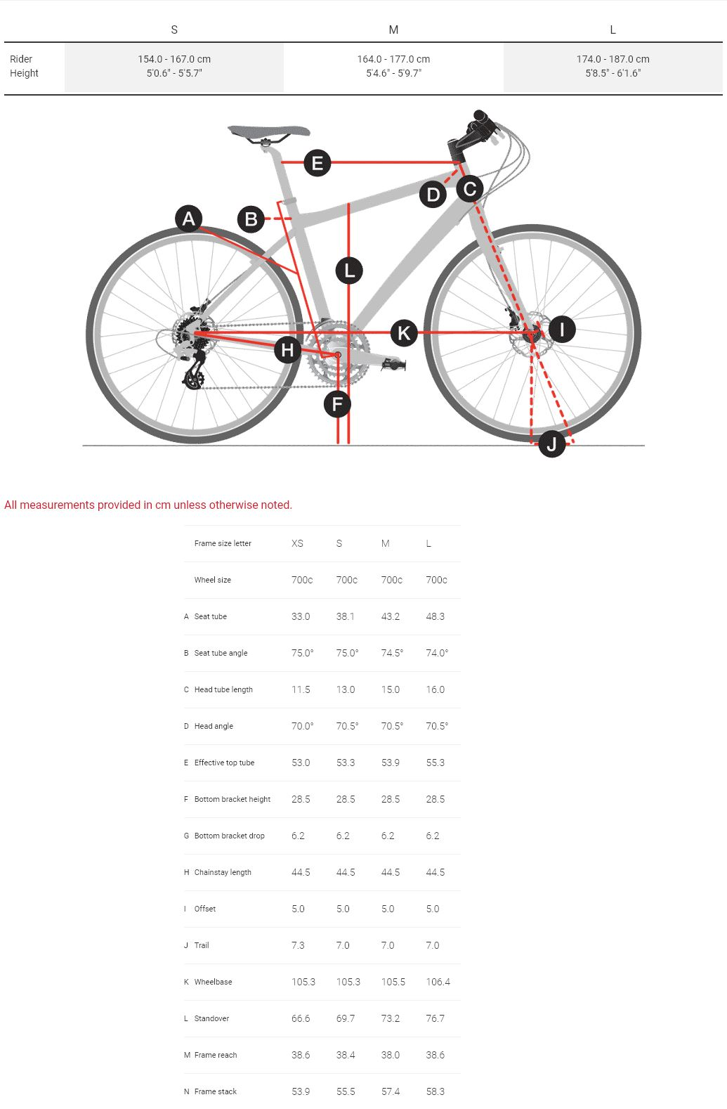 Trek FX Disc Women's Geometry Chart
