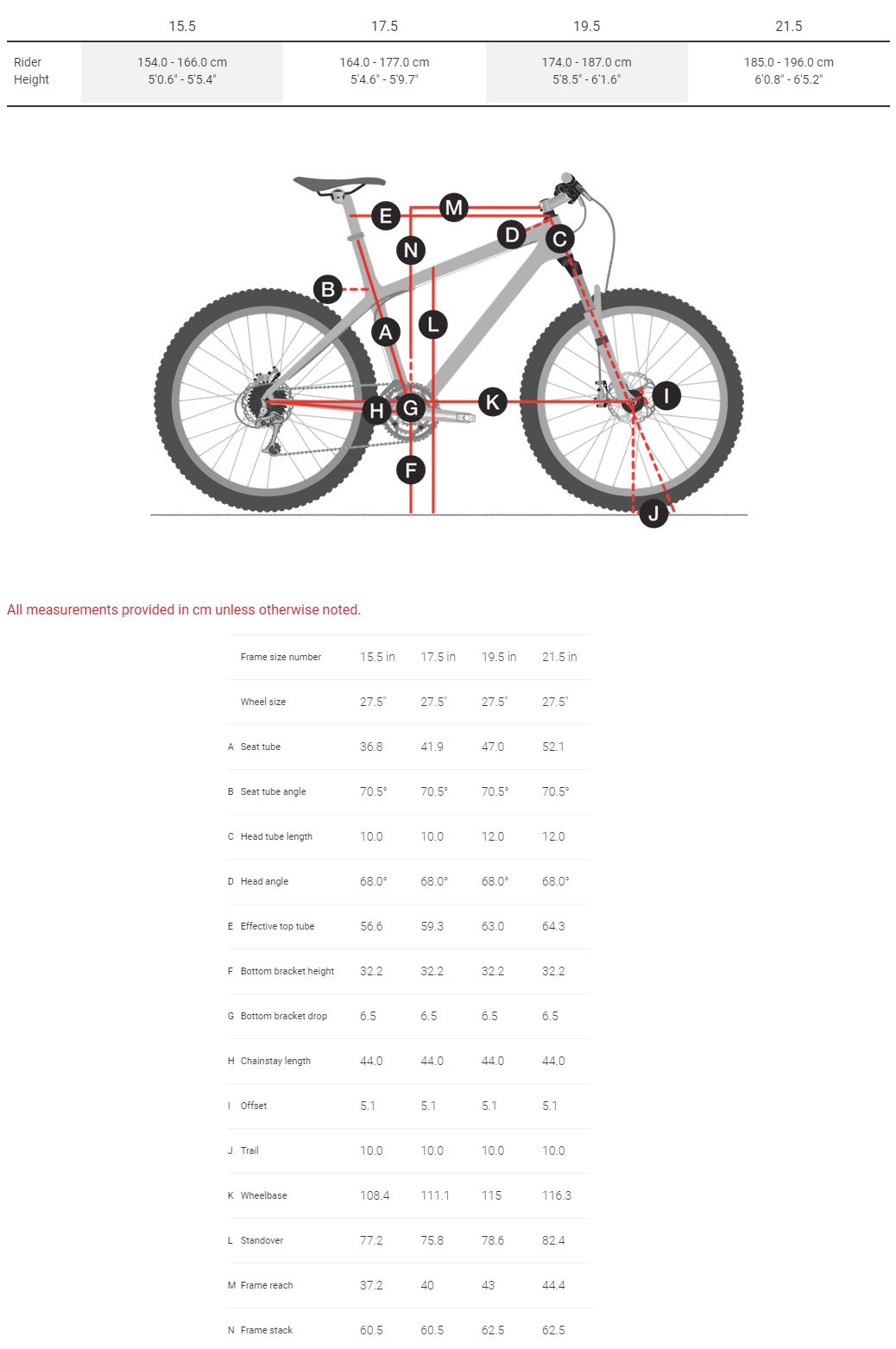 Trek Farley 7 Geometry Chart