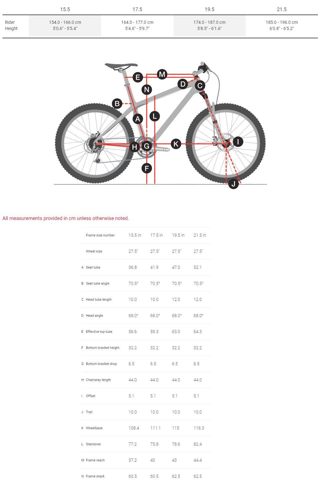 Trek Farley 7 Geometry Chart