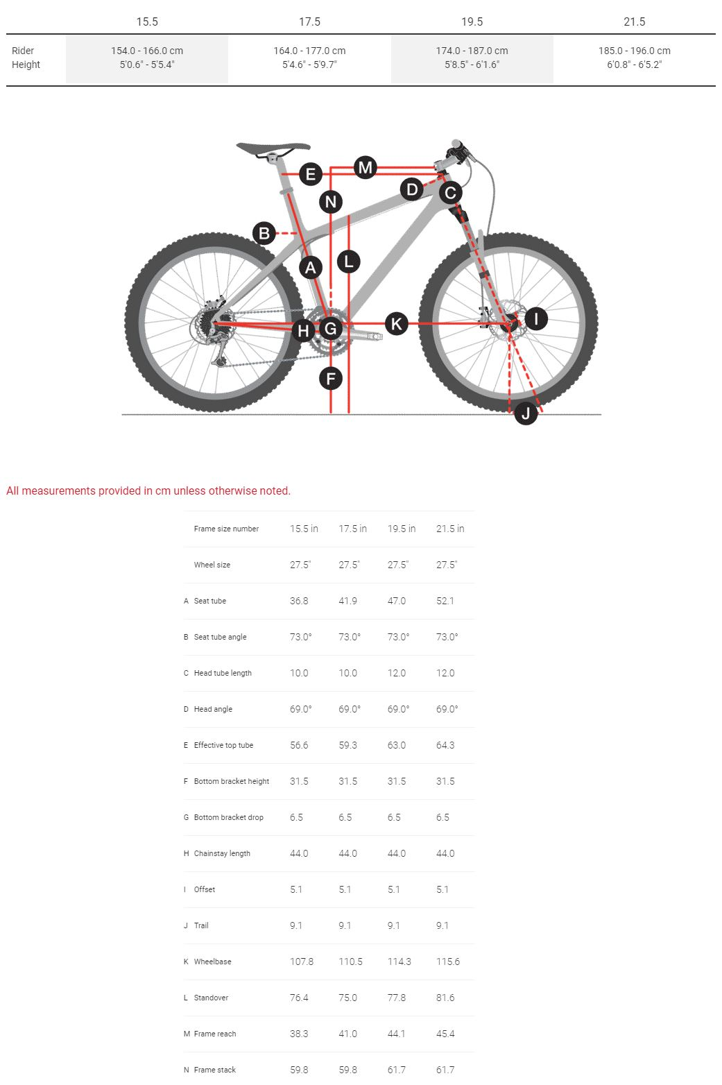 Trek Farley Geometry Chart