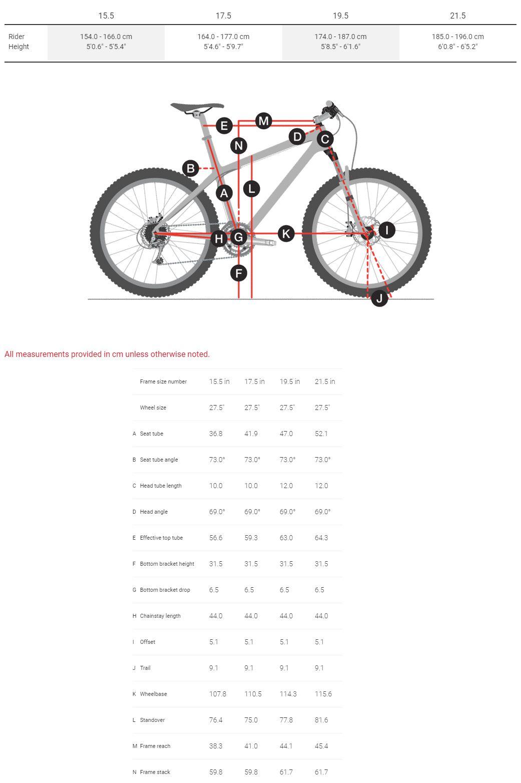Trek Farley Geometry Chart