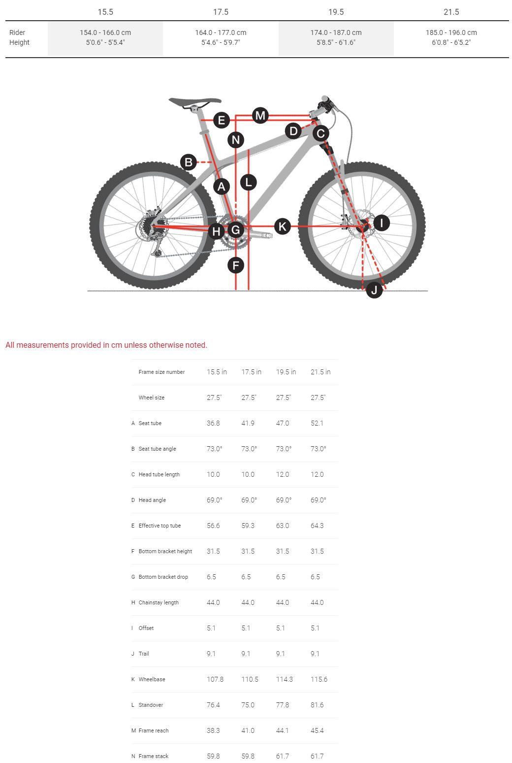 Trek Farley Frameset Geometry Chart