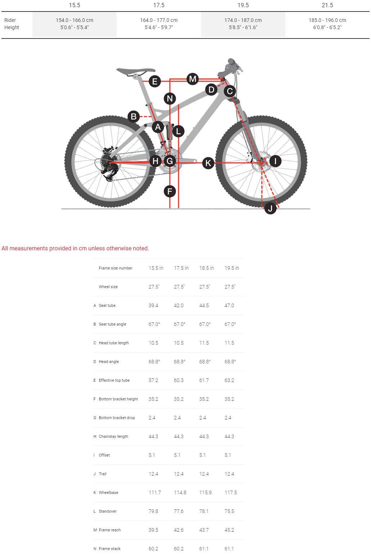Trek Farley EX Frameset Geometry chart