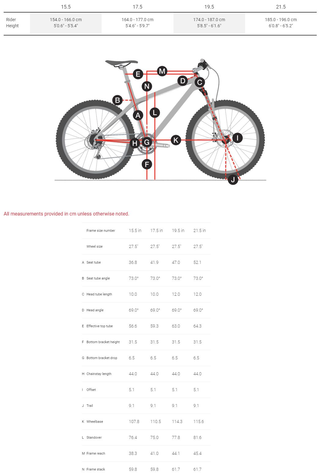 Trek Farley Unsuspended Carbon Geometry Chart