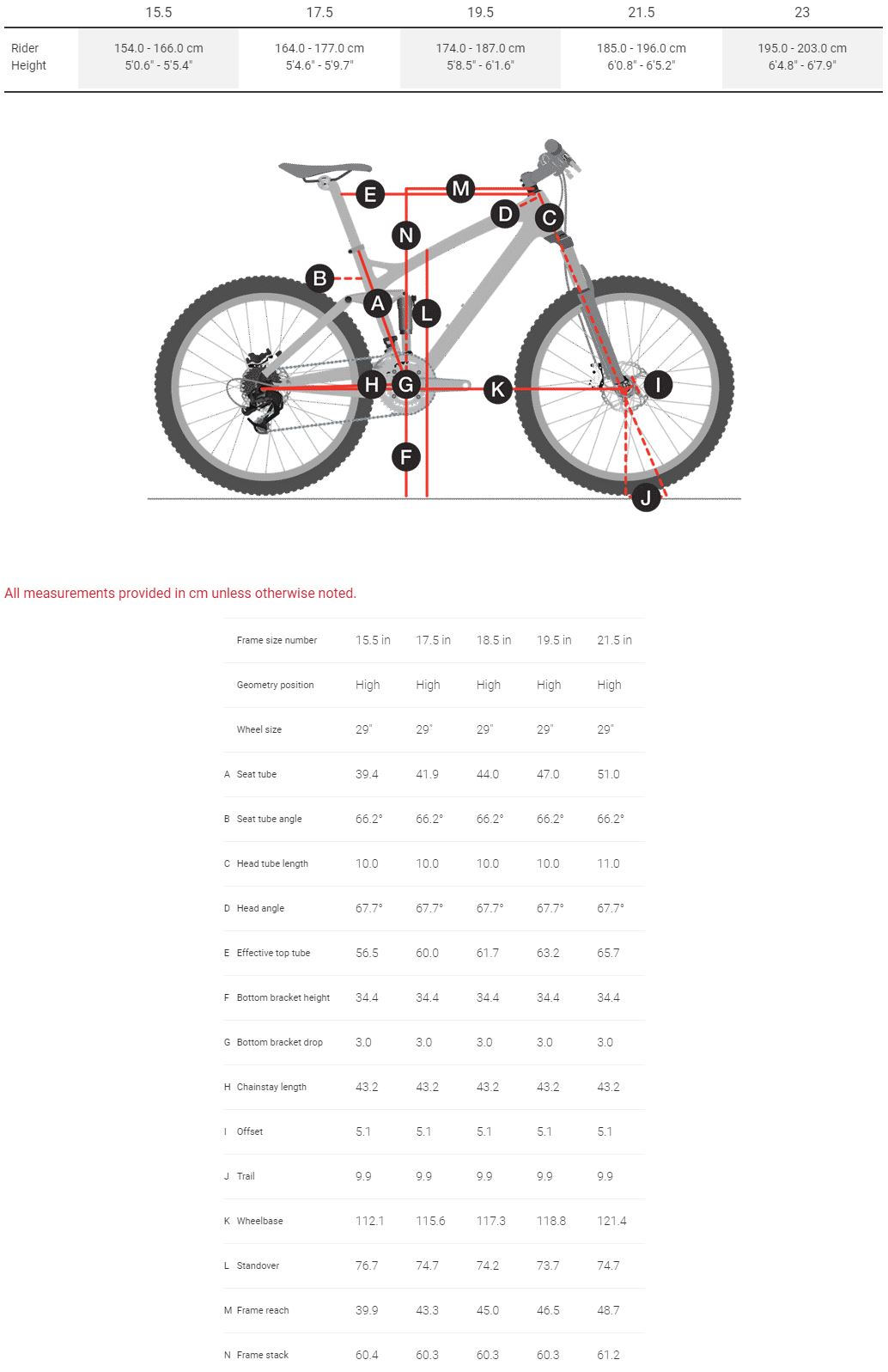 Trek Fuel FX Geometry Chart