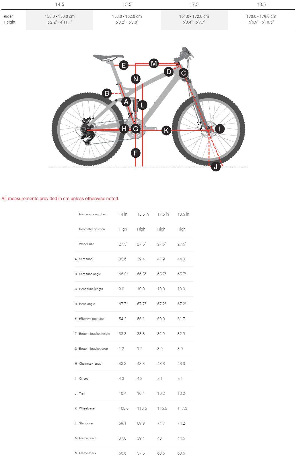 Trek Fuel EX Women's Geometry Chart