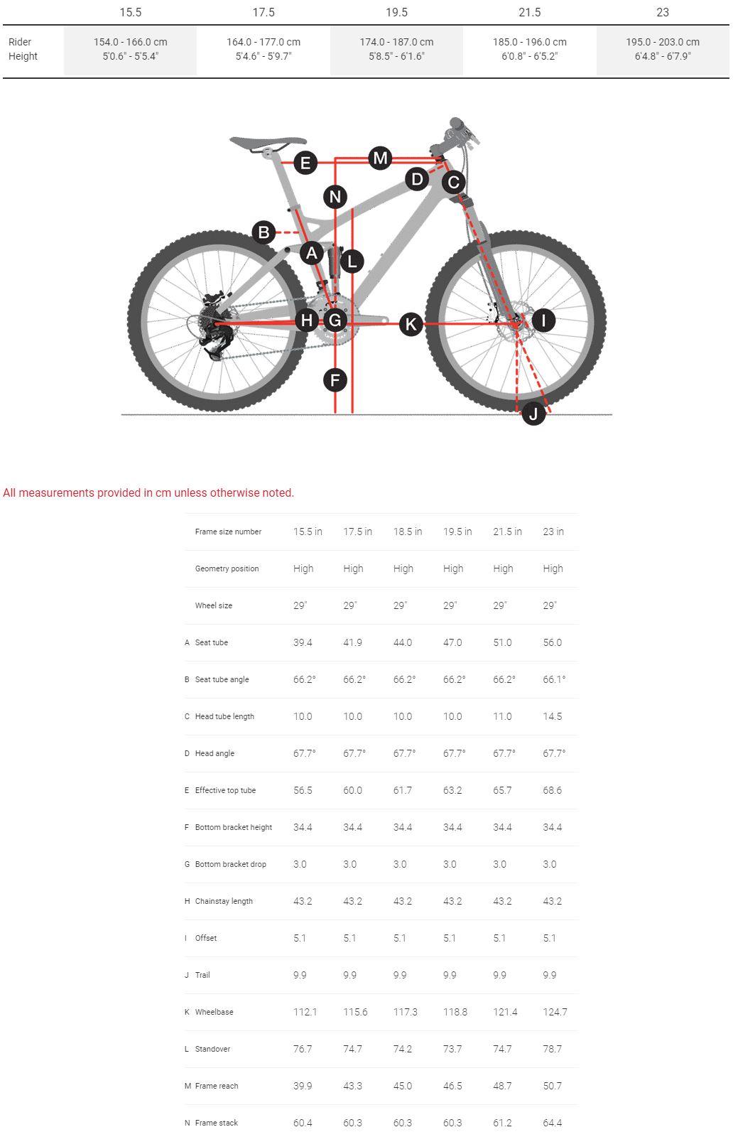 Trek Fuel EX Al Frameset Geometry