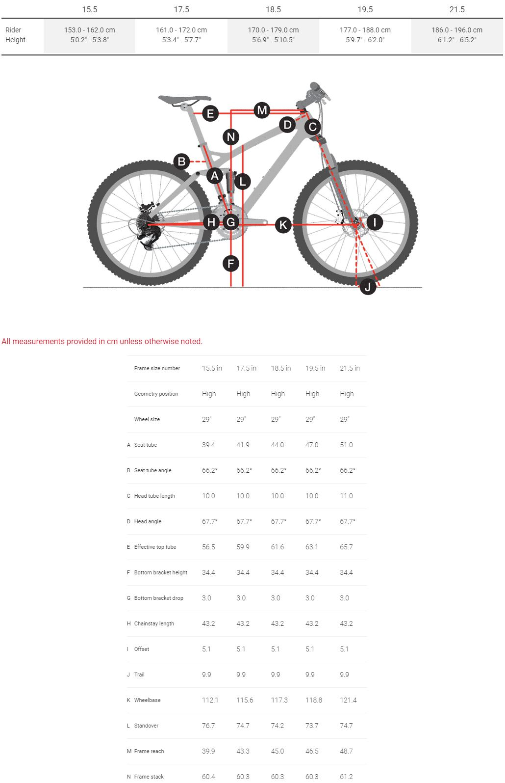 Trek Fuel EX Frameset Geometry Chart
