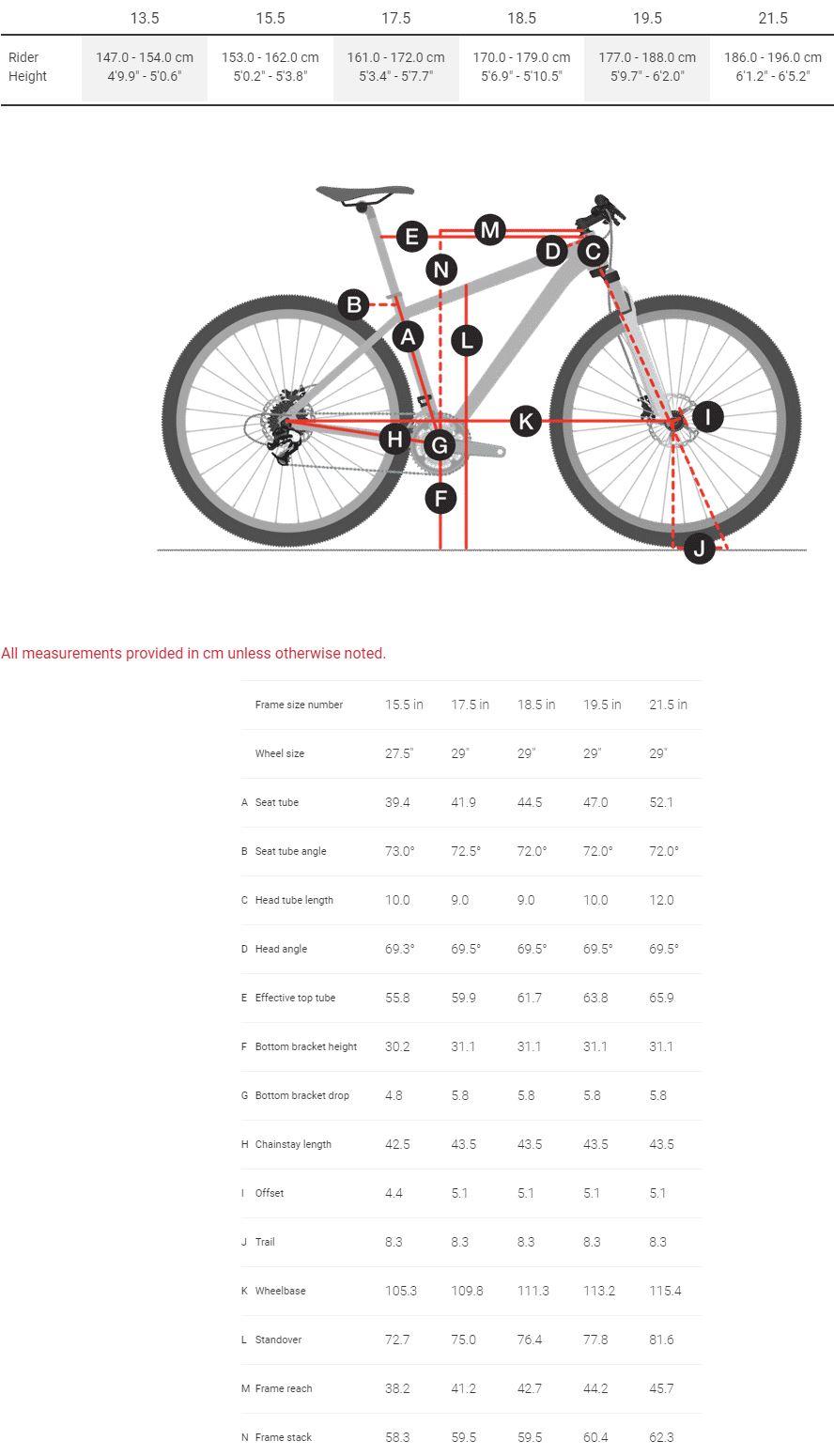 Trek Procaliber SL Geometry Chart