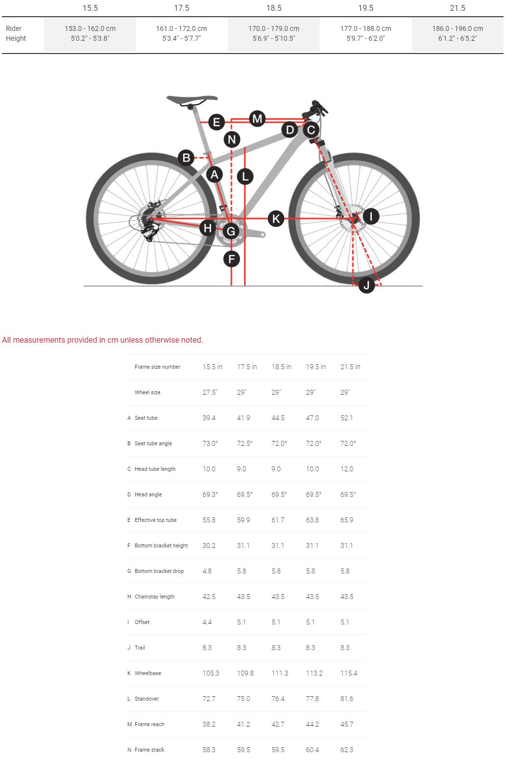 Trek Procaliber Frameset Geometry Chart