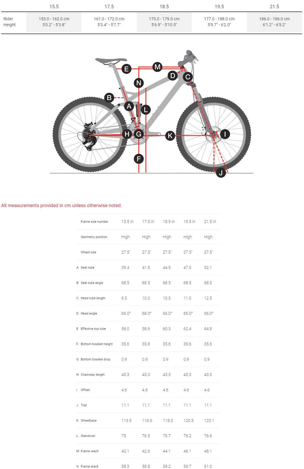 Trek Remedy Geometry Chart