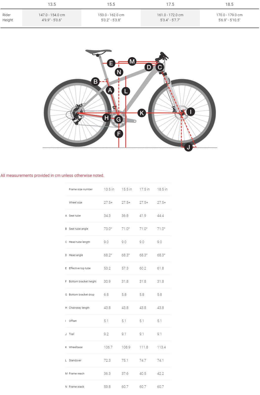 Trek Roscoe Women's Geometry Chart