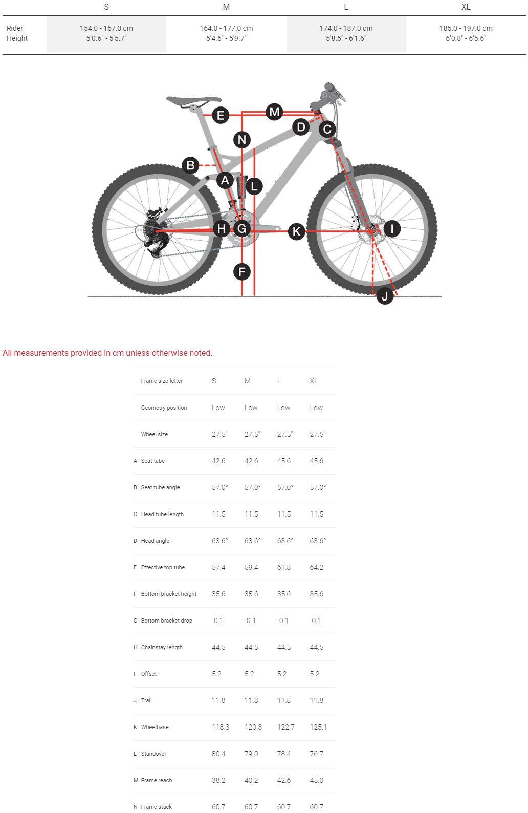 Trek Session 27.5 Geometry Chart
