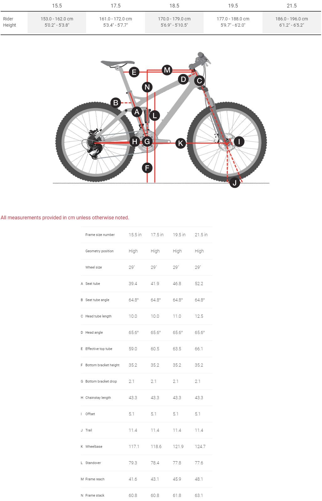 Trek Slash Frameset Geometry Chart