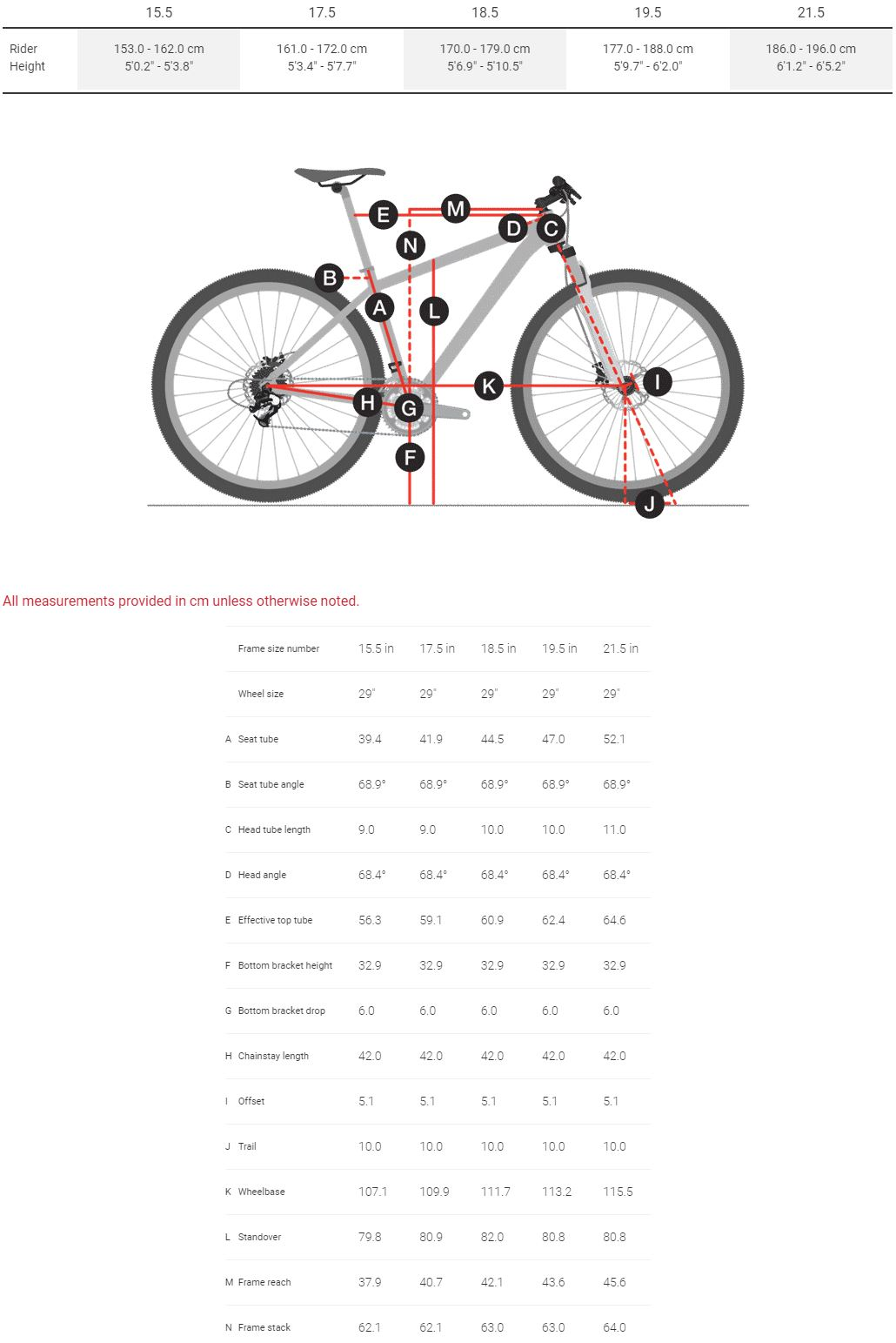 Trek Stache Geometry Chart