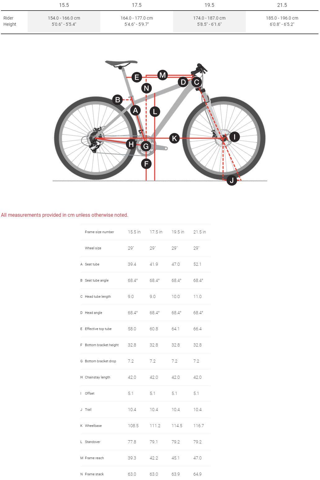 Trek Stache Geometry Chart