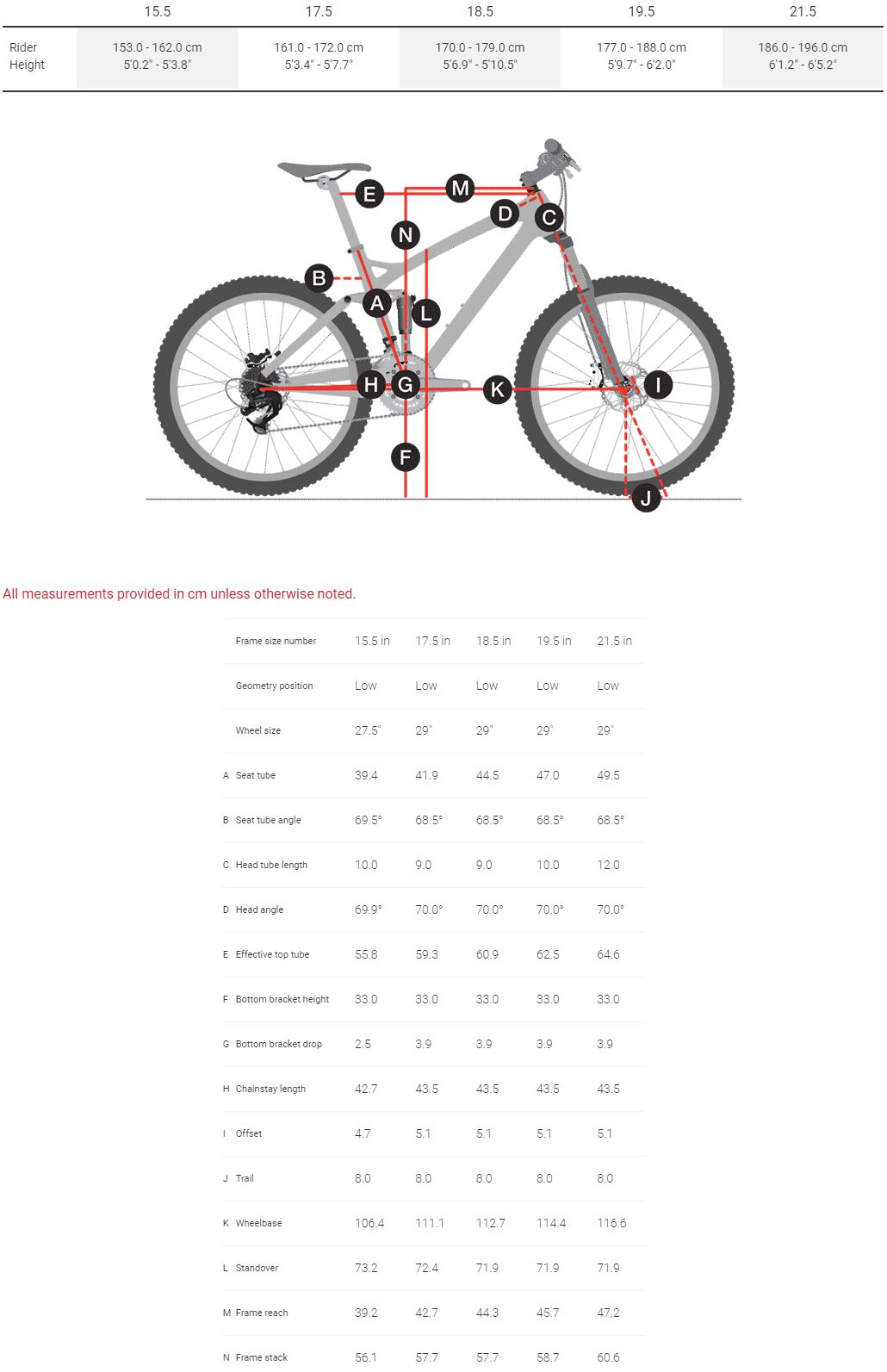Trek Top Fuel SL Geometry Chart
