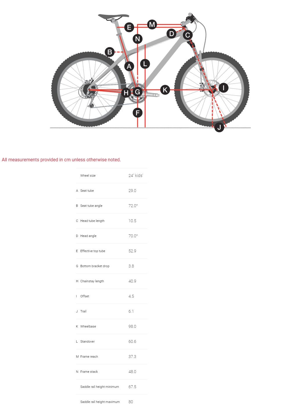 Trek Wahoo 24 Geometry Chart