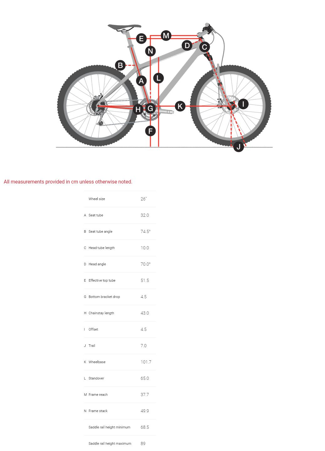 Trek Wahoo 26 Geometry Chart